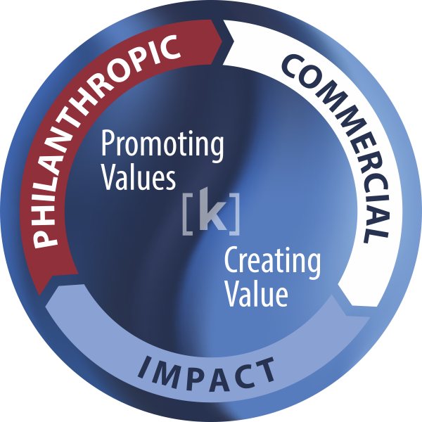 KG Medallion - Promoting and Creating Values